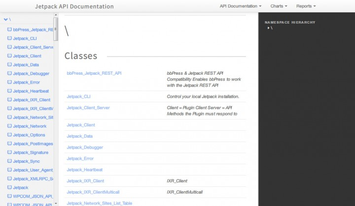 Jetpack WordPress Plugin  API ドキュメント